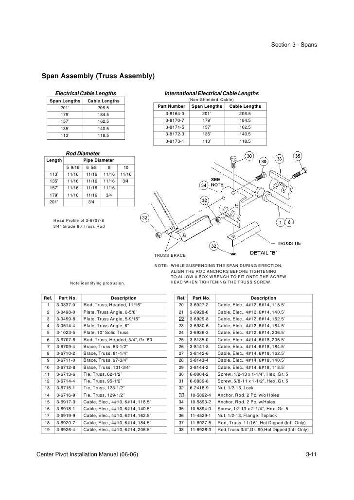 Sukup Heater Wiring Diagram - Trusted Wiring Diagram on circuit diagram, reversing motor starter wiring diagram, electric motor capacitor wiring diagram,