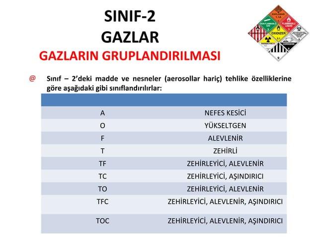 SINIF-2 GAZLAR GAZLARIN GRUPLANDIRILMASI @ Sınıf – 2'deki madde ve nesneler (aerosollar hariç) tehlike özelliklerine göre ...
