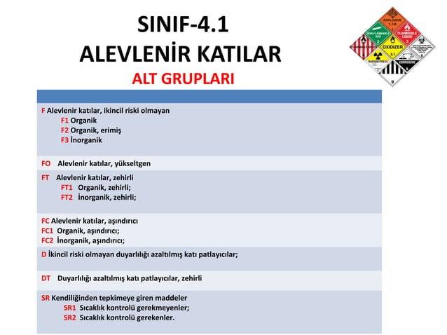 SINIF-4.1 ALEVLENİR KATILAR ALT GRUPLARI F Alevlenir katılar, ikincil riski olmayan F1 Organik F2 Organik, erimiş F3 İnorg...