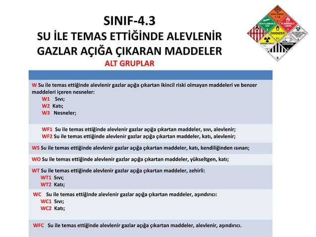 SINIF-4.3 SU İLE TEMAS ETTİĞİNDE ALEVLENİR GAZLAR AÇIĞA ÇIKARAN MADDELER ALT GRUPLAR W Su ile temas ettiğinde alevlenir ga...
