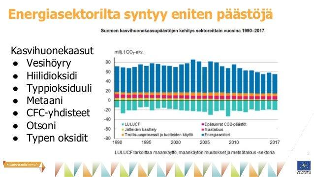 Tehokkaimmat paastovahennystoimet energiasektorilla Slide 2