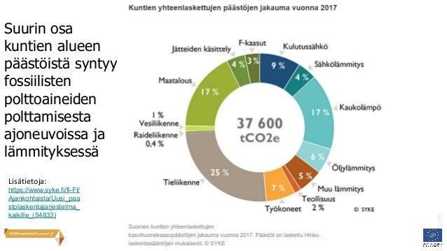 Tehokkaimmat paastovahennystoimet energiasektorilla Slide 3