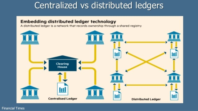 Starbucks operates as a centralized versus decentralized