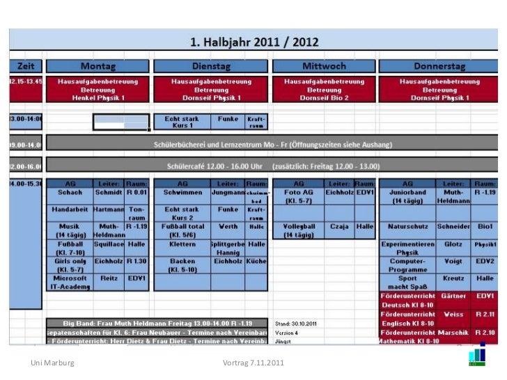 Uni Marburg   Vortrag 7.11.2011   18