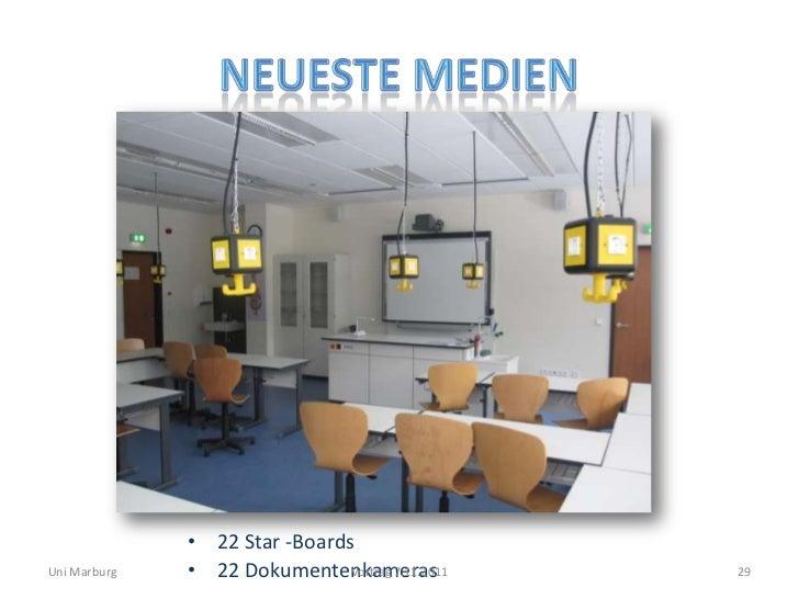 • 22 Star -BoardsUni Marburg   • 22 Dokumentenkameras                               Vortrag 7.11.2011   29