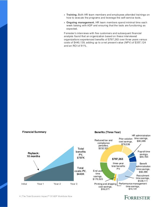 Total Economic Impact of ADP Workforce Now