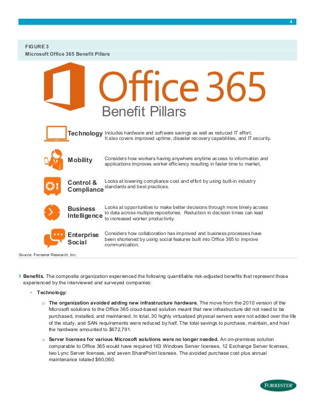 Total Economic Impact of Microsoft Office 365 Forrester Study