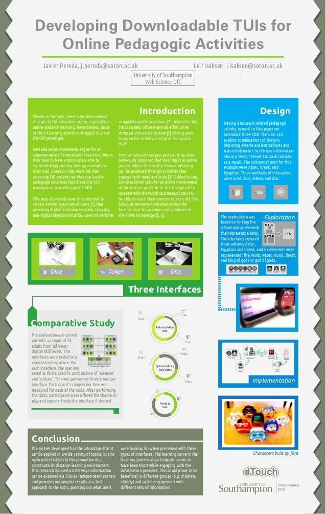 Developing Downloadable TUIs for Online Pedagogic Activities Javier Pereda, j.pereda@soton.ac.uk  Leif Isaksen, l.isaksen@...