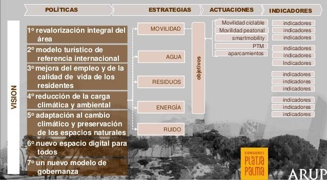 VISION  1o  revalorización integral del área 2o modelo turístico de referencia internacional 3o mejora del empleo y de la ...