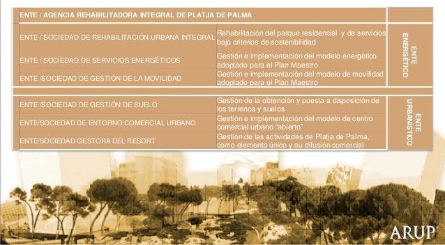ENTE / AGENCIA REHABILITADORA INTEGRAL DE PLATJA DE PALMA  ENTE / SOCIEDAD DE SERVICIOS ENERGÉTICOS ENTE /SOCIEDAD DE GEST...