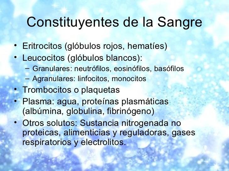 Constituyentes de la Sangre <ul><li>Eritrocitos (glóbulos rojos, hematíes) </li></ul><ul><li>Leucocitos (glóbulos blancos)...