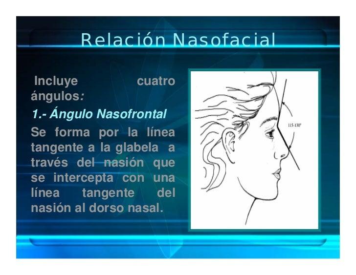 Relación Nasofacial   Incluye          cuatro ángulos: 1.- Ángulo Nasofrontal Se forma por la línea tangente a la glabela ...