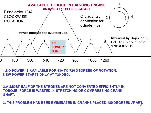 Tejj Constant Torque Ic Engine