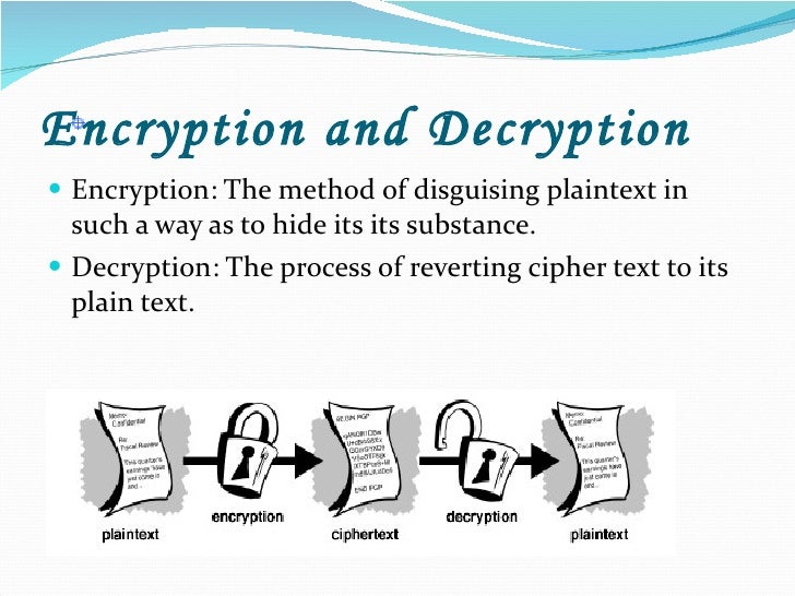 cryptography and steganography for secure communication Hence, a secure communication sessions must be provided  cryptography and steganography are two approaches used to secure information, either by.