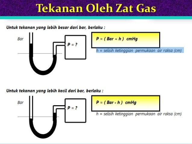 Hasil gambar untuk TEKANAN GAS