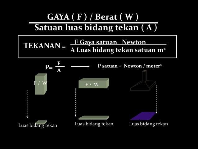 Tekanan Zat Padat Cair Dan Gas