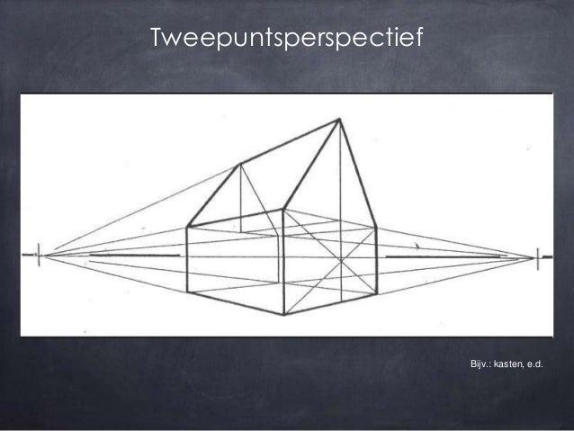 Tekenen met perspectief