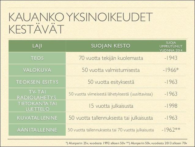 KAUANKO YKSINOIKEUDET KESTÄVÄT LAJI  SUOJAN KESTO  SUOJA UMPEUTUNUT VUONNA 2014  TEOS  70 vuotta tekijän kuolemasta  -1943...