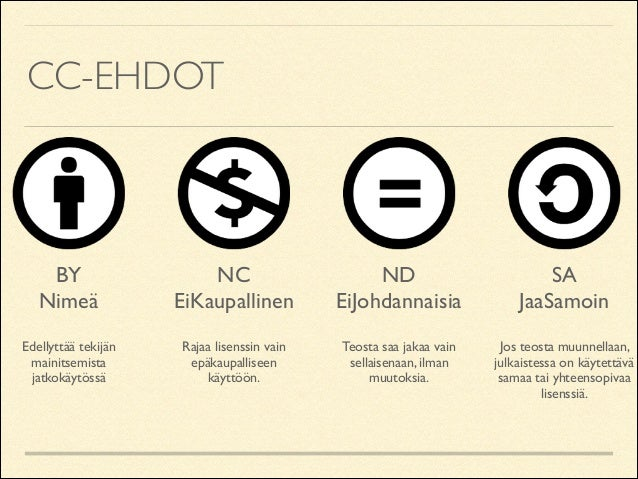 CC-EHDOT  BY  Nimeä   NC  EiKaupallinen   ND  EiJohdannaisia   SA  JaaSamoin   !  !  !  !  Edellyttää tekijän main...