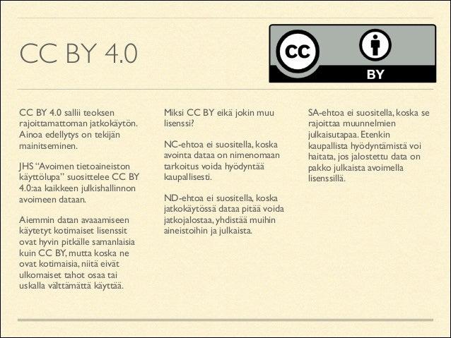 """CC BY 4.0 CC BY 4.0 sallii teoksen rajoittamattoman jatkokäytön. Ainoa edellytys on tekijän mainitseminen.  JHS """"Avoimen ..."""