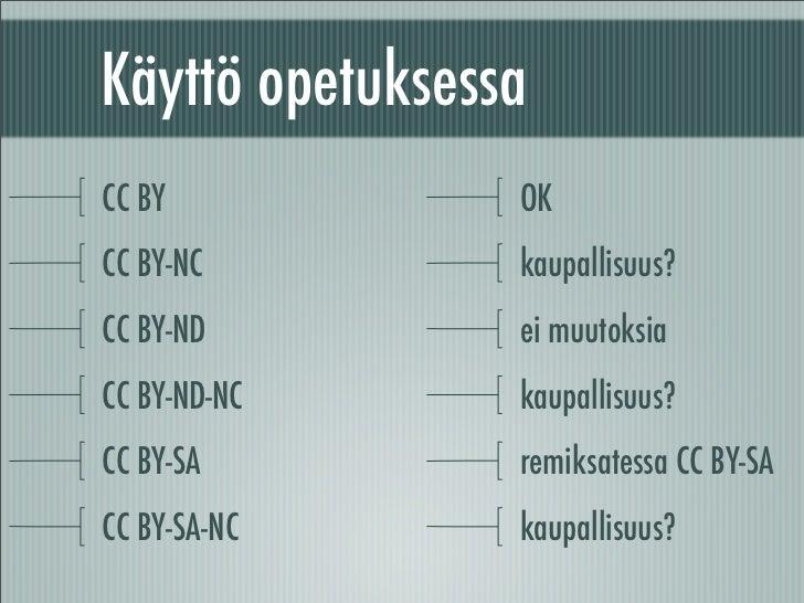 Käyttö opetuksessa CC BY            OK CC BY-NC         kaupallisuus? CC BY-ND         ei muutoksia CC BY-ND-NC      kaupa...