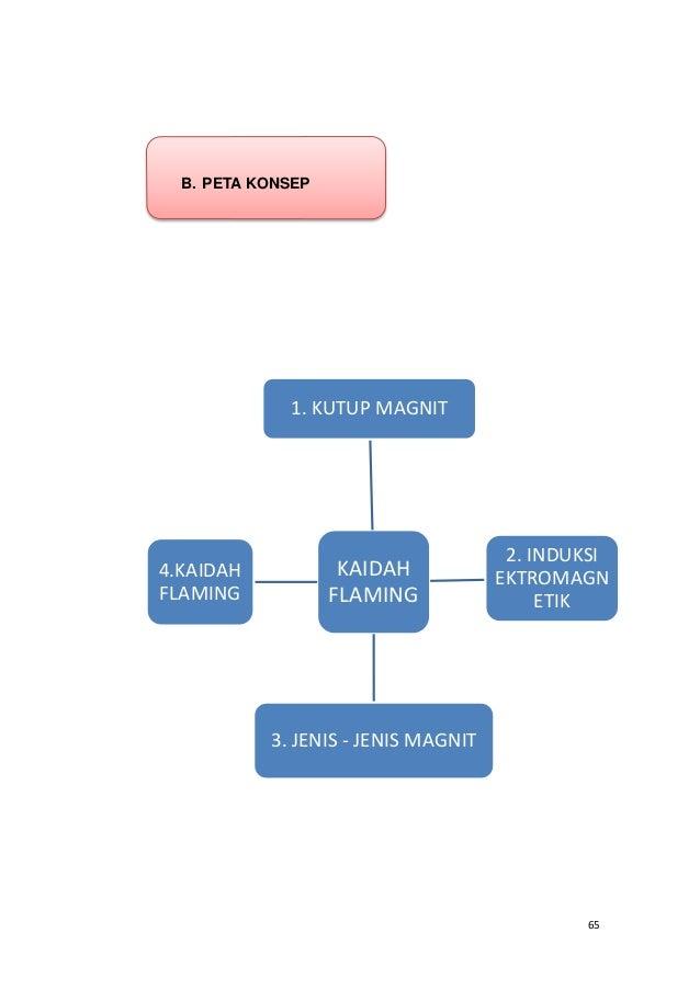 Teknik Dasar Listrik Otomotif