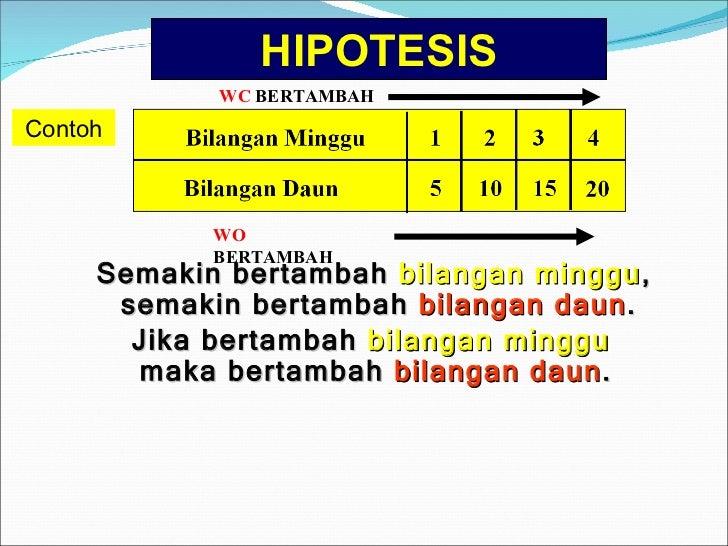 Contoh Soalan Hipotesis J Kosong R