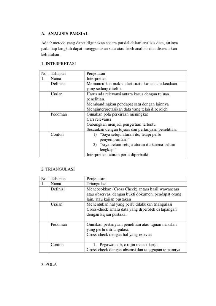 Teknik Analisis Data Kuantitatif Dan Kualitatif