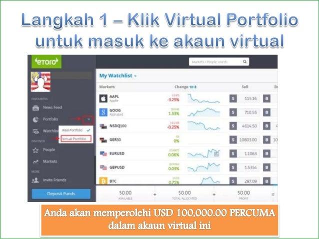 Saham forex online