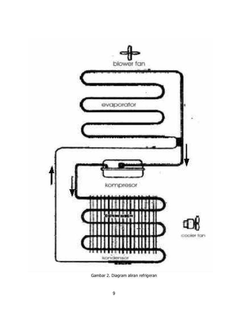 S63y [DIAGRAM] Wiring Diagram Kompresor Ac FULL Version HD