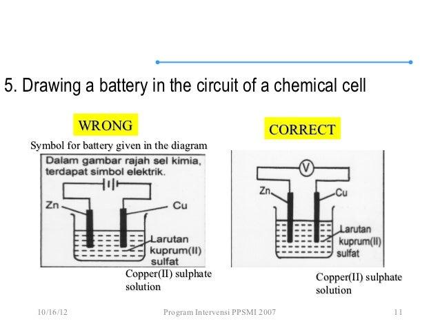 Teknik menjawab kimia ccuart Gallery