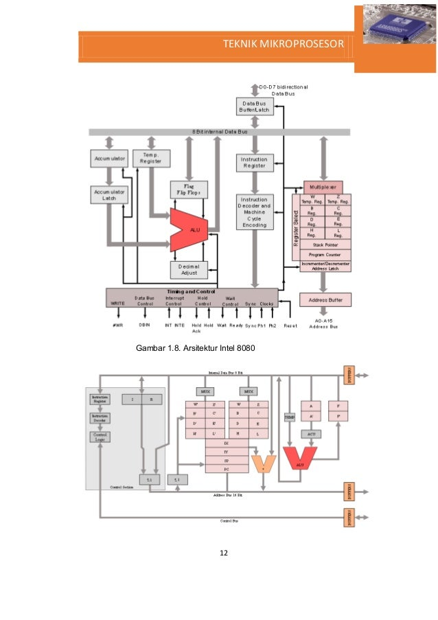 Teknik mikroprosesor arsitektur intel 8080 19 ccuart Choice Image