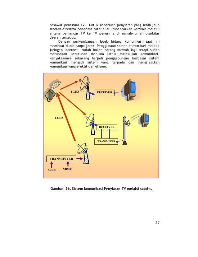 Teknik penyiaran dan produksi program tv film radio kelas 1 ccuart Images