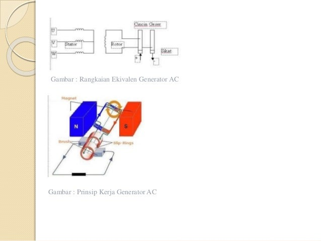 Teknik Tenaga Listrik Generator Ac