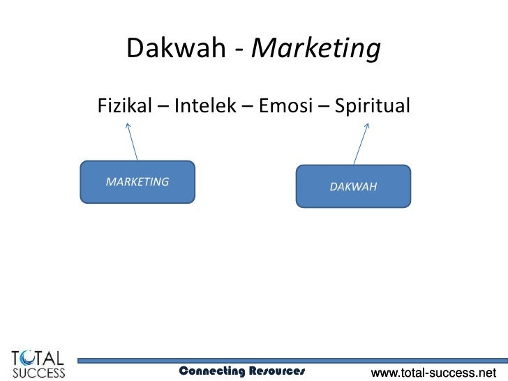 Tekno dakwah   design Slide 2