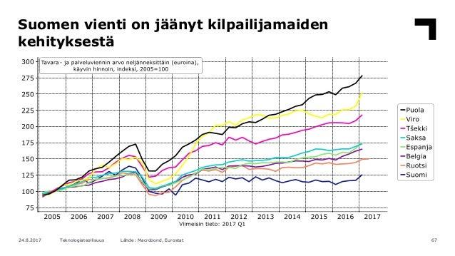 Teknologiateollisuuden / Suomen talousnäkymät, elokuu 2017