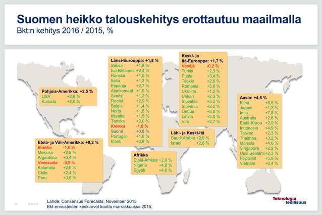 16.12.201524 Suomen heikko talouskehitys erottautuu maailmalla Bkt:n kehitys 2016 / 2015, % Pohjois-Amerikka: +2,5 % USA +...