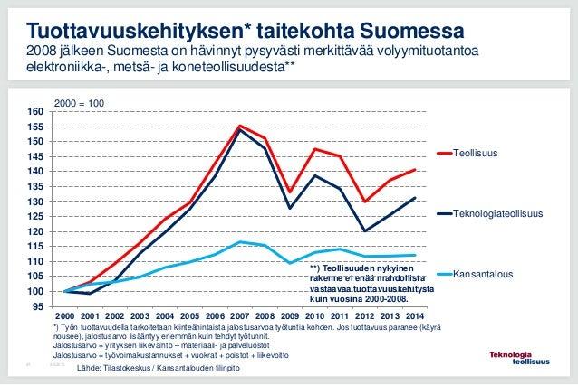 Teknologiateollisuuden ja Suomen tilanne ja näkymät, syyskuu 2015