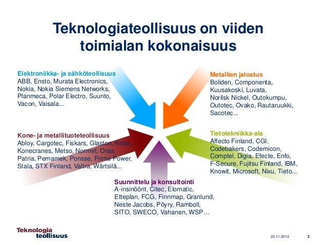 Teknologiateollisuuden tilanne_11_11_2013