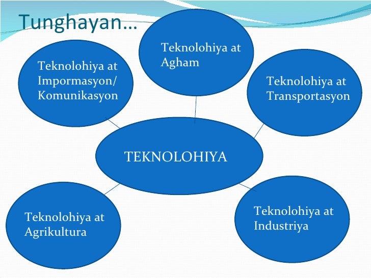 nilalaman na teknolohiya ng agrikultura at palaisdaan term paper