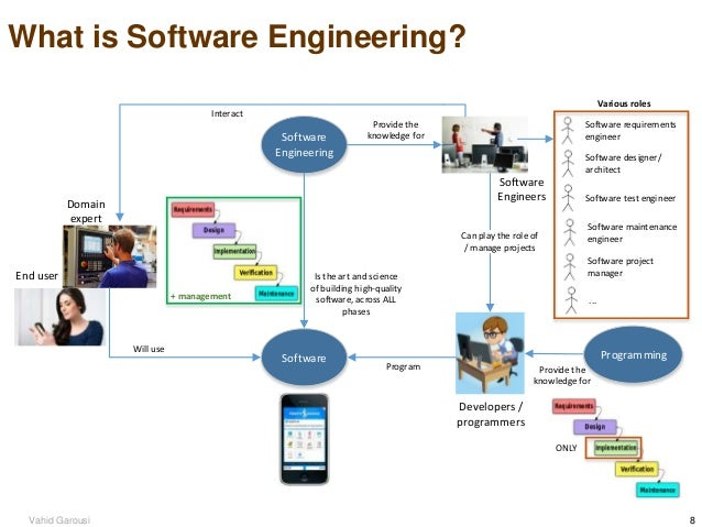 8 8vahid garousi what is software engineering - Responsibilities Of A Software Engineer
