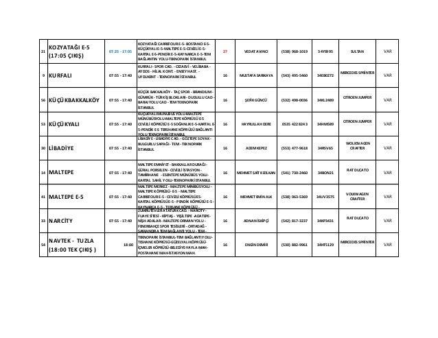 21 KOZYATAĞI E-5 (17:05 ÇIKIŞ) 07:25 - 17:05 KOZYATAĞI CARREFOUR E-5- BOSTANCI E-5- KÜÇÜKYALI E-5-MALTEPE E-5-CEVİZLİ E-5-...