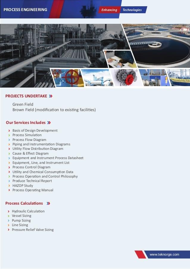 Teknorge Oil  U0026 Gas Expertise