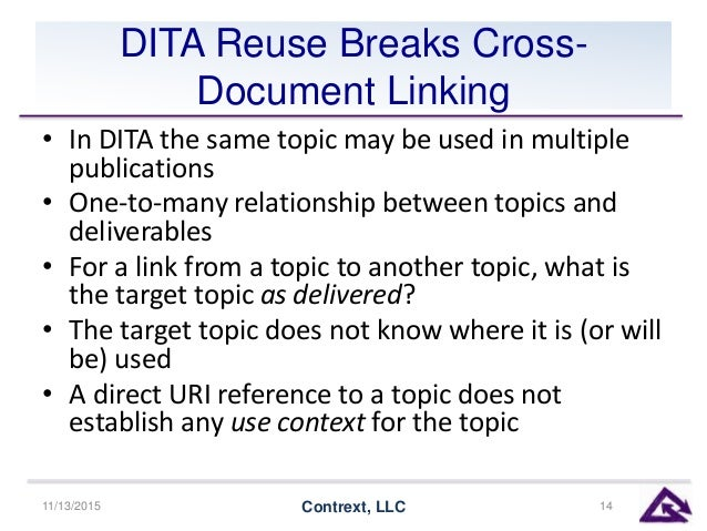 DITA Reuse Breaks Cross- Document Linking • In DITA the same topic may be used in multiple publications • One-to-many rela...