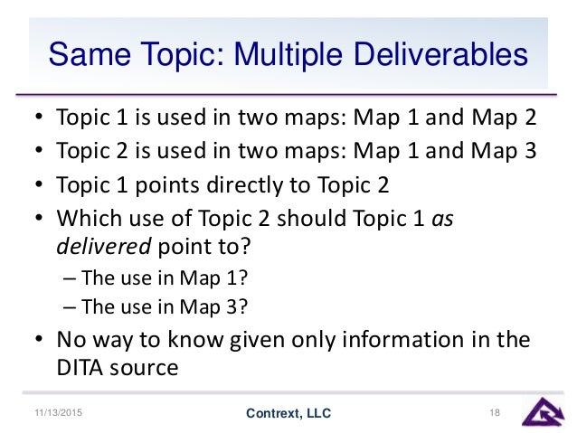 Same Topic: Multiple Deliverables • Topic 1 is used in two maps: Map 1 and Map 2 • Topic 2 is used in two maps: Map 1 and ...