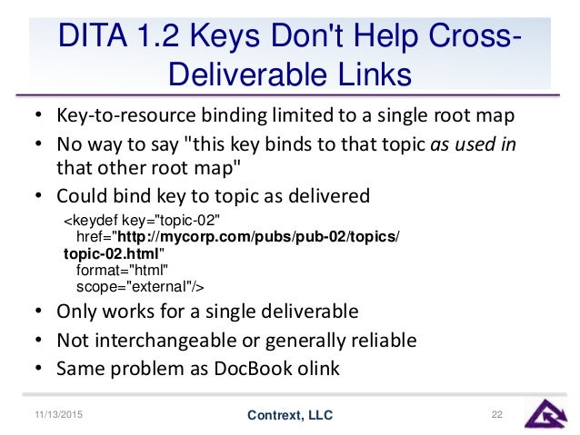 """DITA 1.2 Keys Don't Help Cross- Deliverable Links • Key-to-resource binding limited to a single root map • No way to say """"..."""