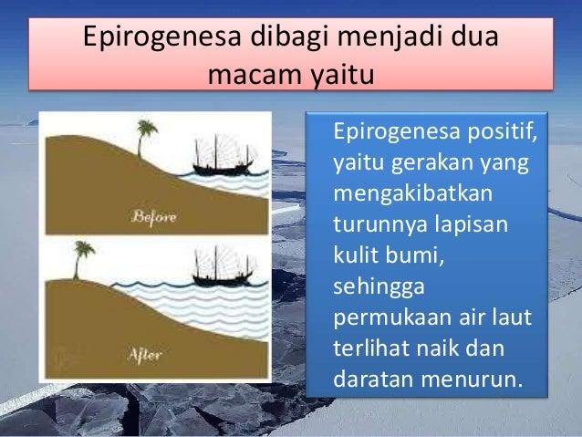 Tektonisme