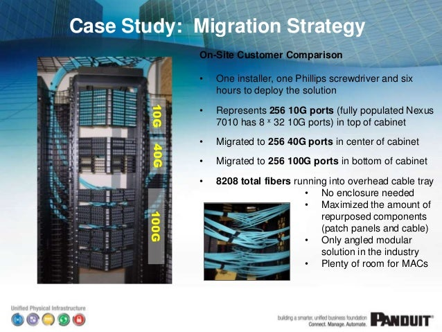 cascading structured cabling nightmare Datatrend Technologies