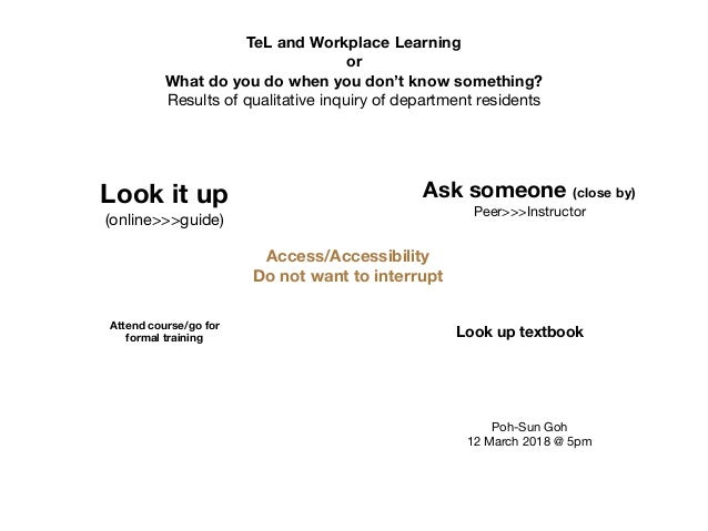 TeL and Workplace Learning or What do you do when you don't know something? Results of qualitative inquiry of department r...