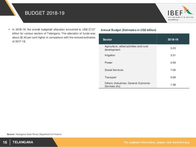 Telangana State Report - April 2018